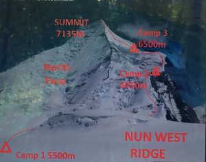 Our climbing route up the West Ridge of Nun.